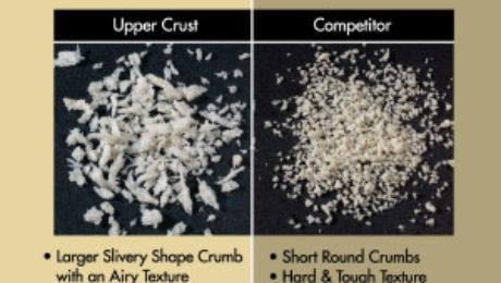 Competitive Panko comparison